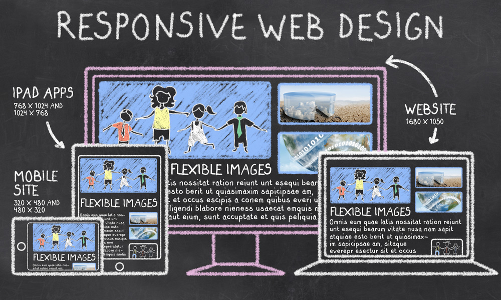 Mobile Website Designers Sunshine Coast